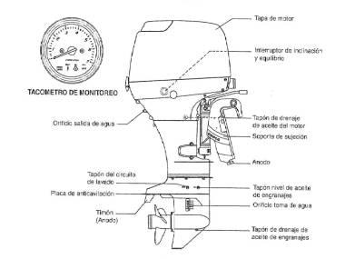 FUERABORDA SUZUKI DF50 COMPLETO DESPIECE Moteurs