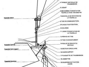 PILOTO DE VIENTO MARCA ATOMS Navigation