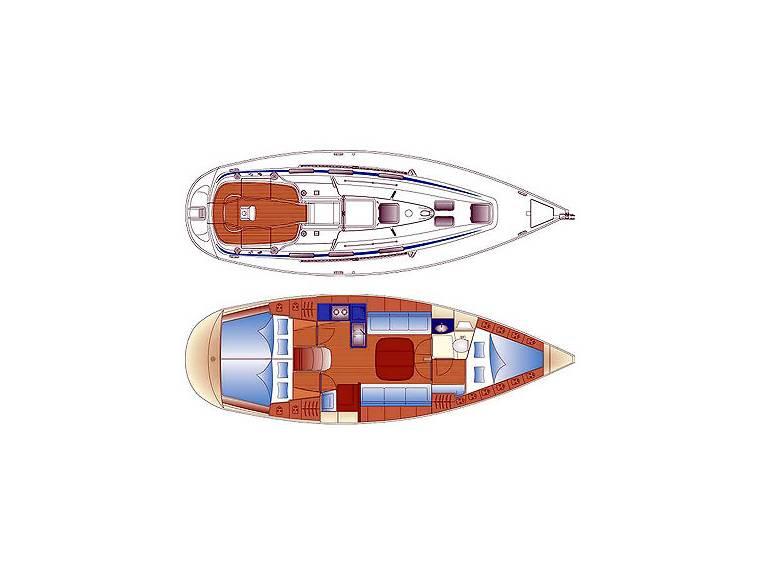 36 Cruiser